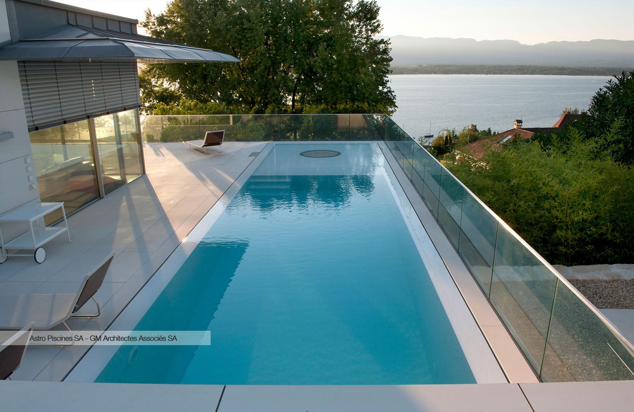 pourquoi r nover sa piscine astro piscines 1974. Black Bedroom Furniture Sets. Home Design Ideas